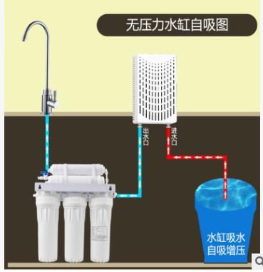净水器增压泵农村超滤净水器纯水机自吸泵管线机自动增压抽水泵