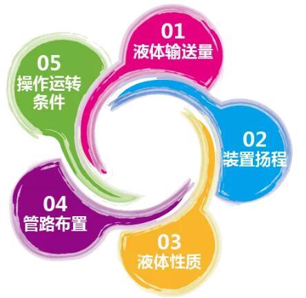 水泵选型的五大依据