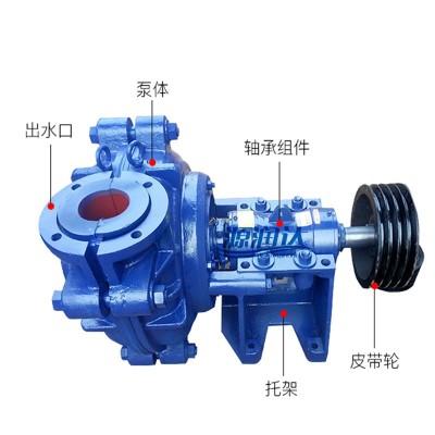 源润达1.5/1B-AHR渣浆泵发生气蚀减小进口阻力调整振动